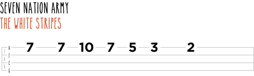 7 Canciones Fáciles para Ukelele para Principiantes
